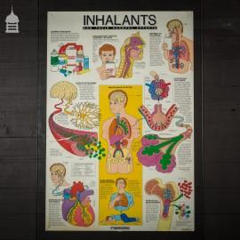 Vintage Educational Inhalants Health Warning Poster